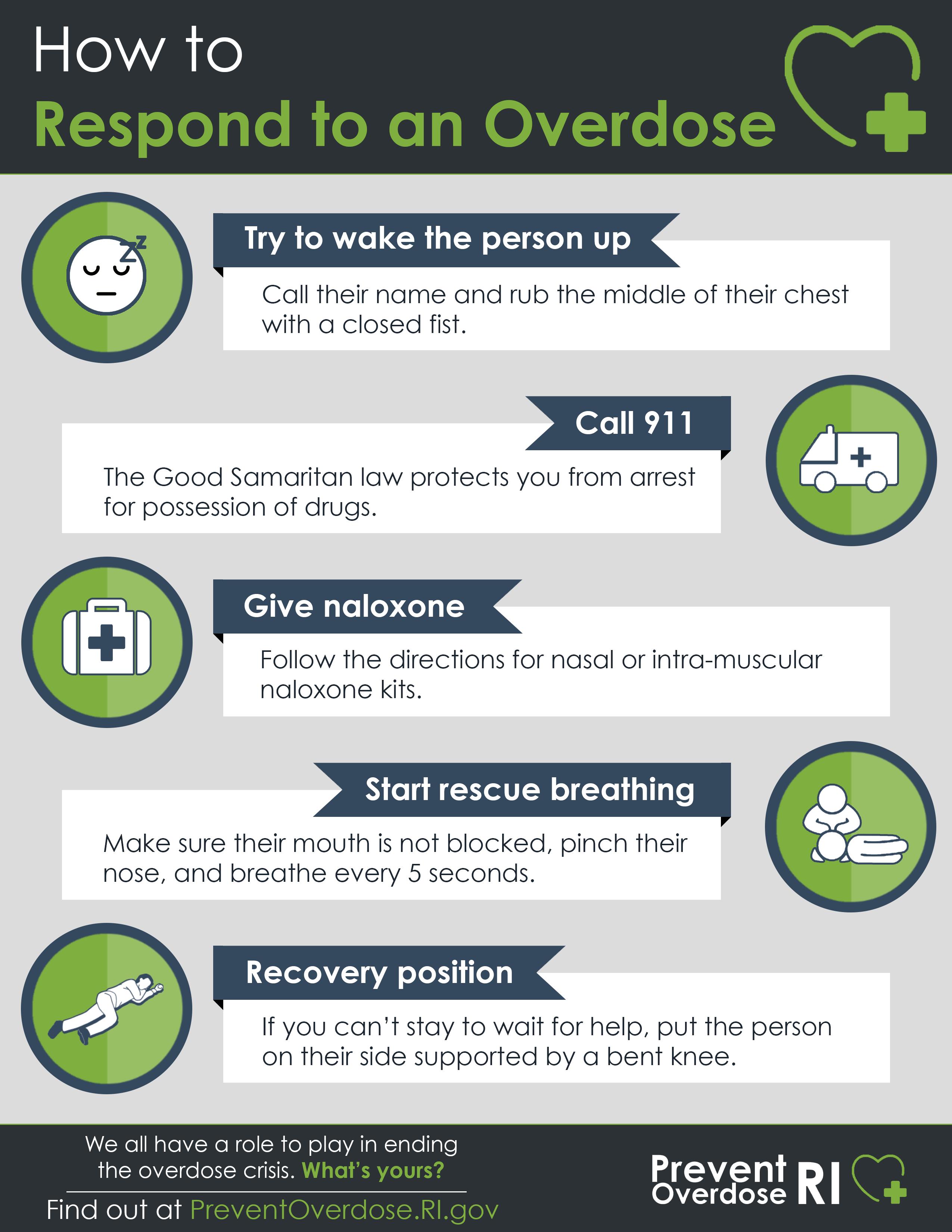 respond-to-overdose-infographic