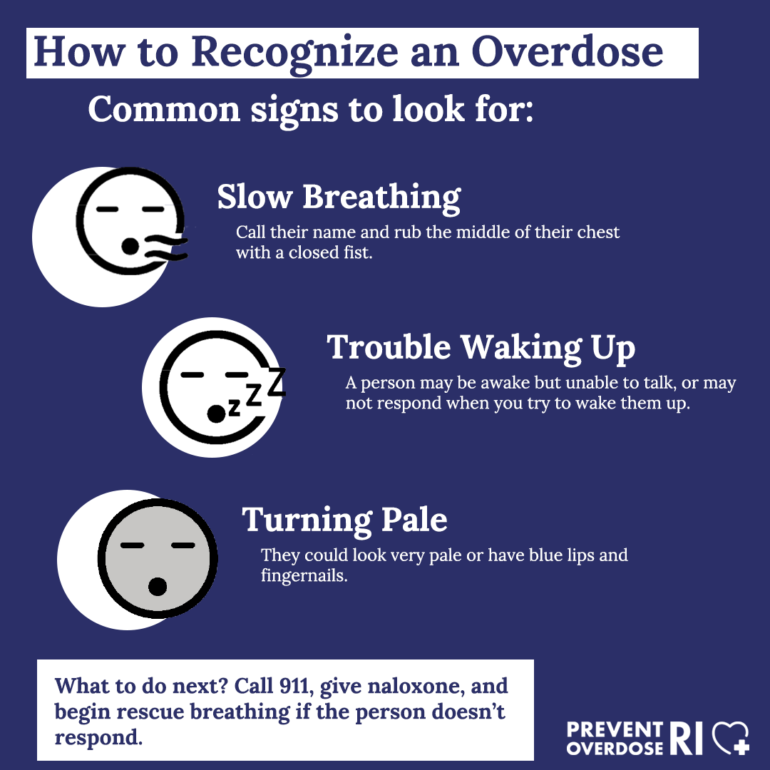 Recognize an Overdose Instagram