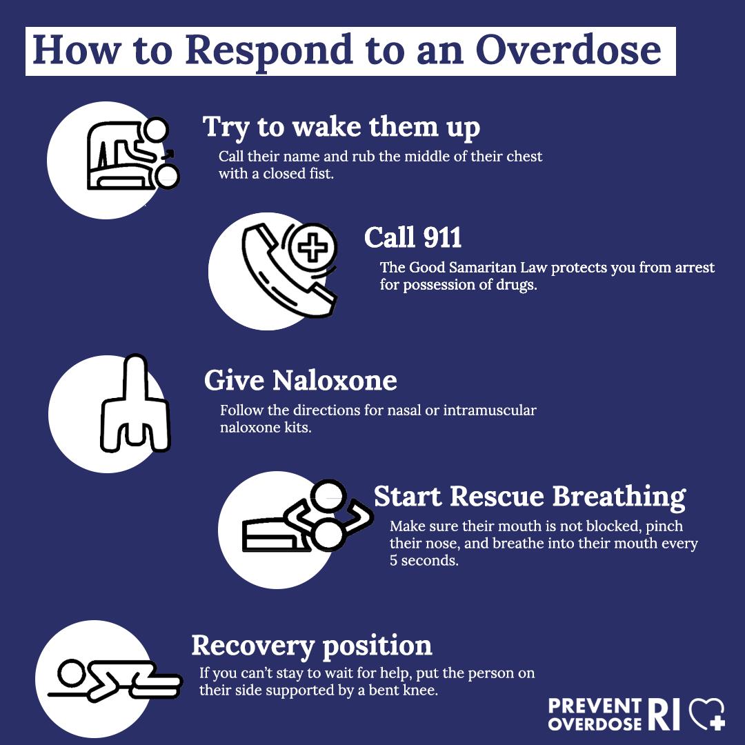 Respond to Overdose Twitter